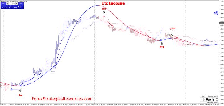 Fx Income