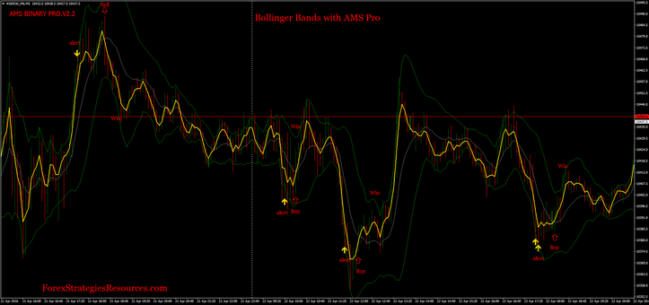 Bollinger bands download free
