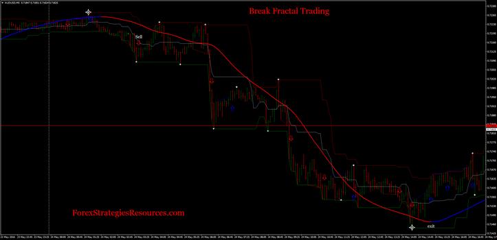 Break Fractal Line