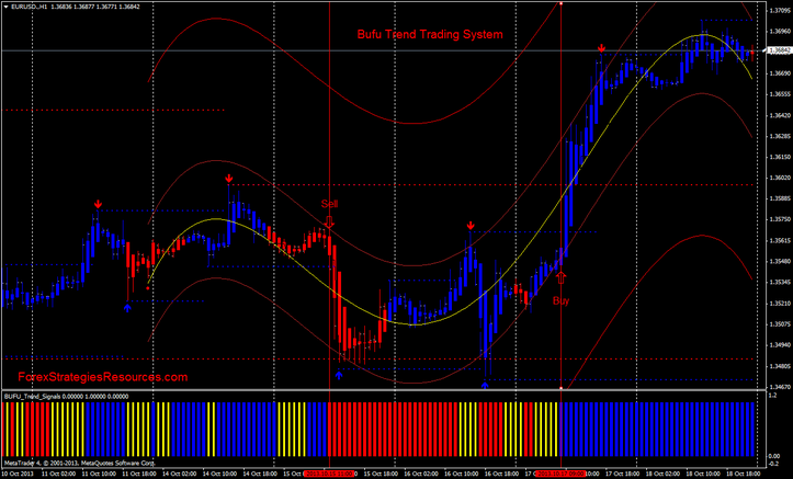 Ablesys trading system review