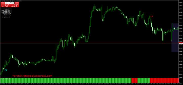 Forex Signals V.2