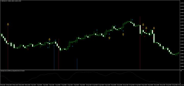 Magic FX Trading