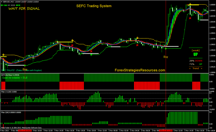 F f systematic trading