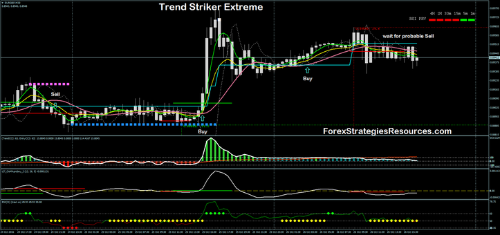 Trend Striker Extreme