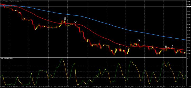 Turbo JRSX Trading