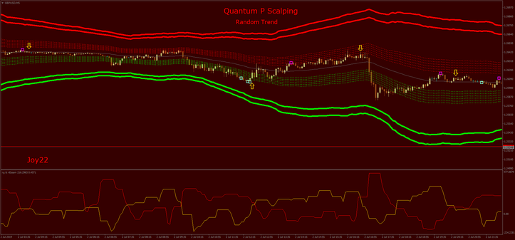 Quantum P Scalping V.1