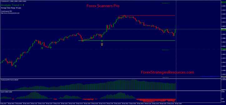Forex scanner pro 2 download