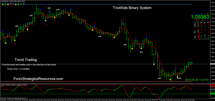 Trix4Kids binary system