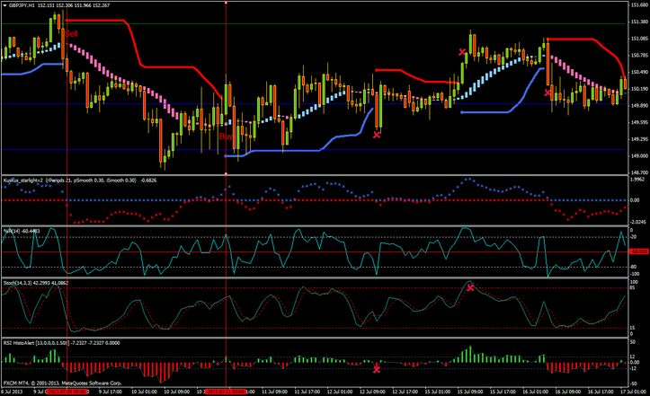 Forex power team