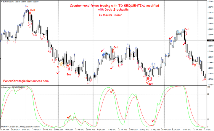 TD sequential with Doda Stochastic