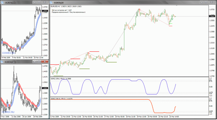 Ssrc trading system