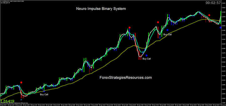 Neuro Impulse Binary System
