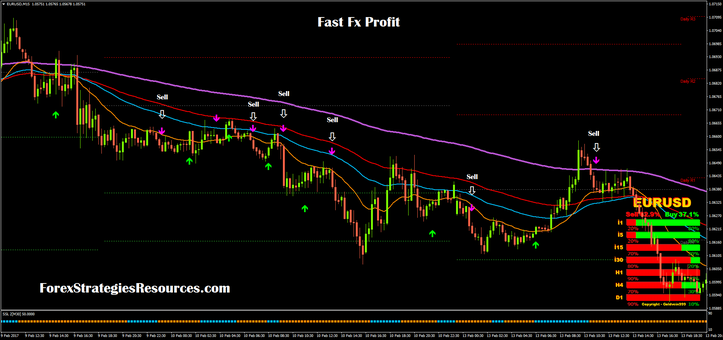 Fast scalping forex ea download