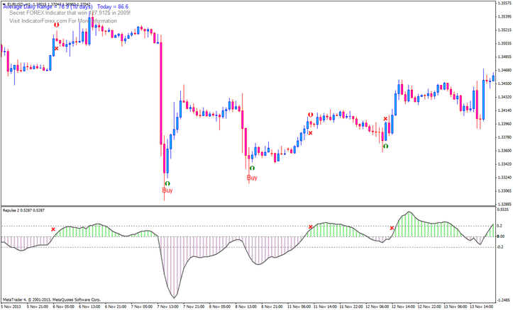 Rsi pro trading system