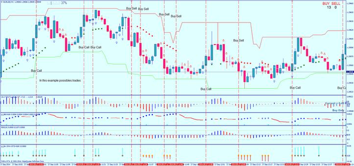 Trading system standard deviation