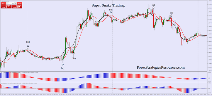Snake trading system v4.0 free download
