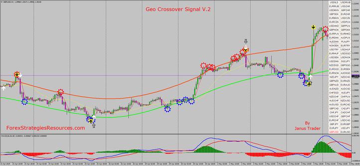 Geo Crossover Signal V.2