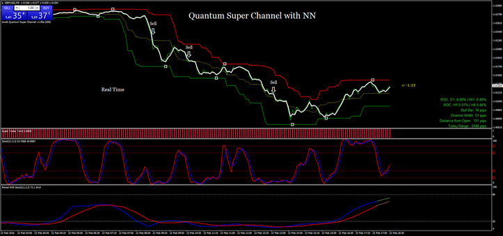 Quantum Super Channel with NN (real time)!!