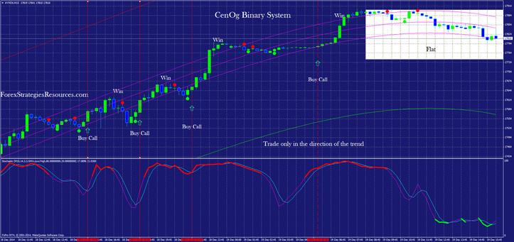 Binary trading system download rar