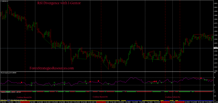 Forex divergence ea
