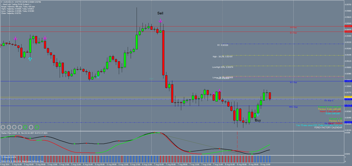 Forex Lines 7 free download of blogger.com