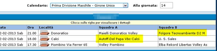 la prima divisione maschile del CP Pisa conta solamente 2 squadre pisane
