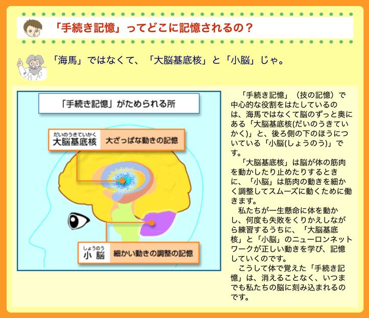 日本学術会議おもしろ情報館より