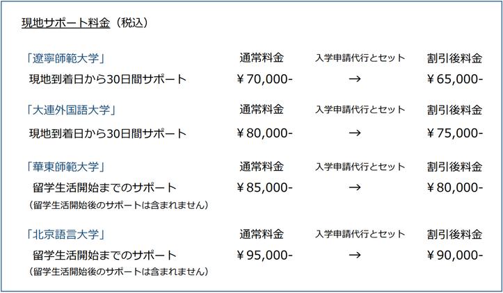 大連外国語大学、遼寧師範大学の現地サポート料金
