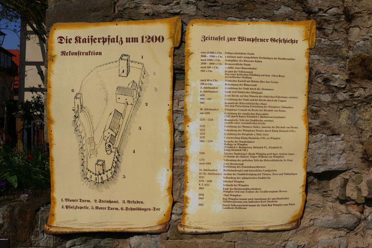 К сожалению, вы не поймёте ни одного указателя в городе, если не говорите по-немецки или не знаете готического шрифта