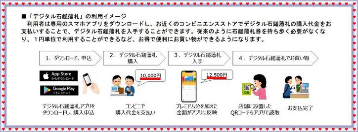 デジタル石鎚藩札