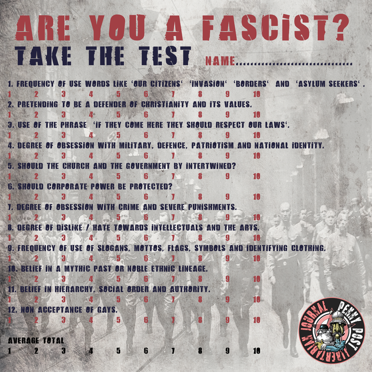 Are you a fascist? Quiz