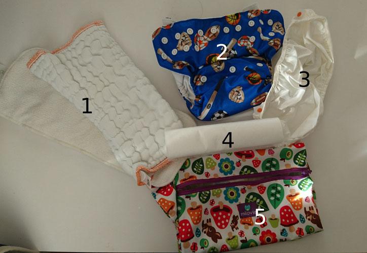 unsere wickeltasche stoffwindeln unterwegs undjetztfamilie mama und papa berichten. Black Bedroom Furniture Sets. Home Design Ideas
