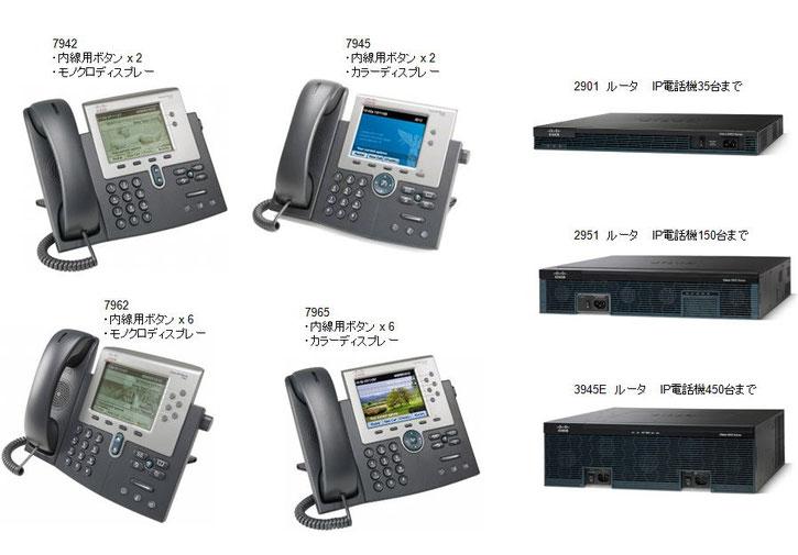 CiscoのIP電話機とCMEルータの例画像