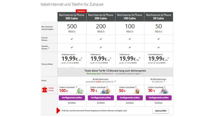 CheckEinfach   Bildquelle: Vodafone.de