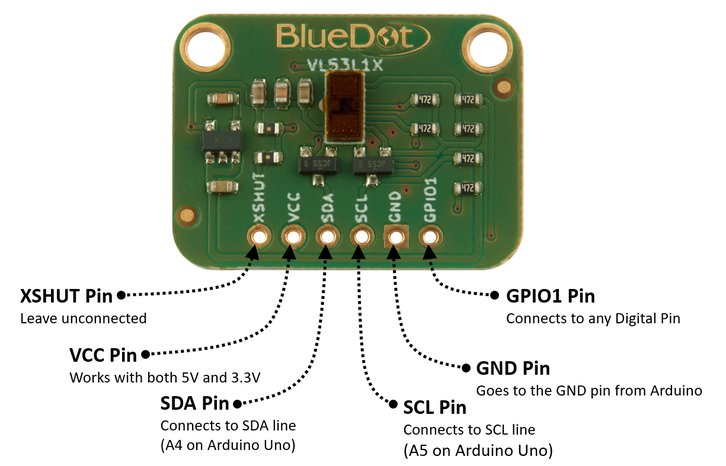 I2C Wiring for BlueDot BME280 Board