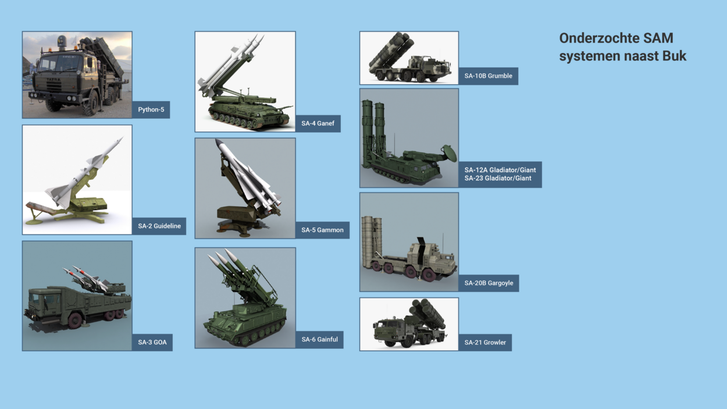 Surface-to-air missile systems operational in Russia and Ukraine capable of hitting a target at 10 kilometres, as presented by Dutch Prosecution Service in court.