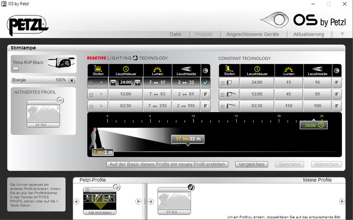 Kostenlose Software um die 'TIKKA RXP' entsprechend zu konfigurieren.