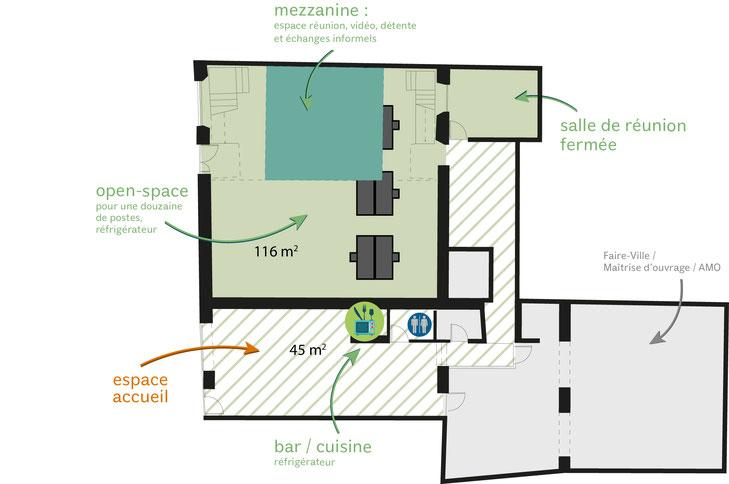 Plan de l'espace de coworking, Faire-Ville, CCHa