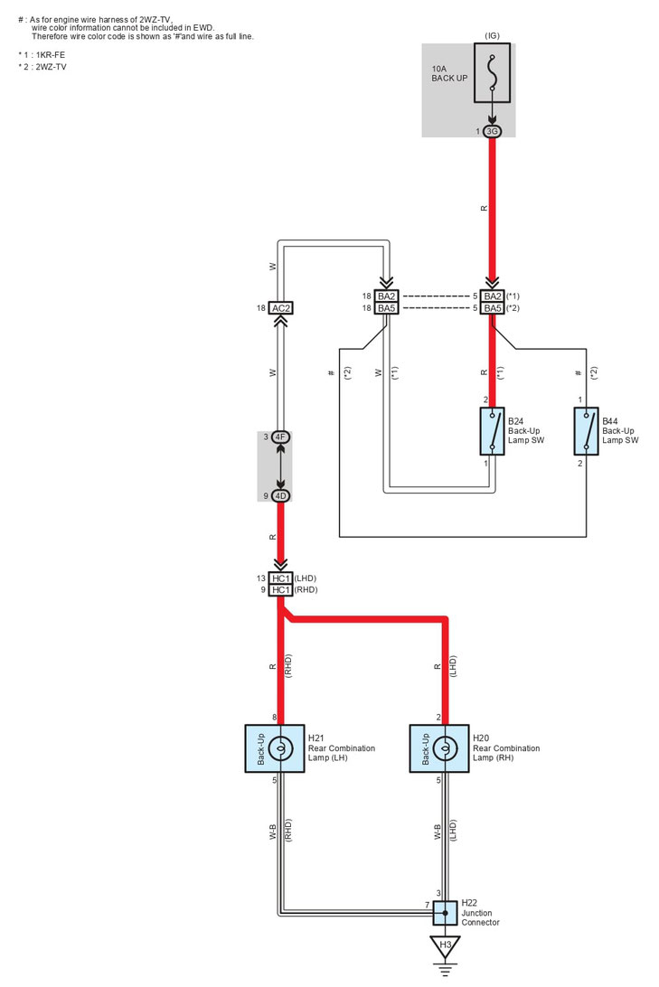 electrical wiring diagram color code