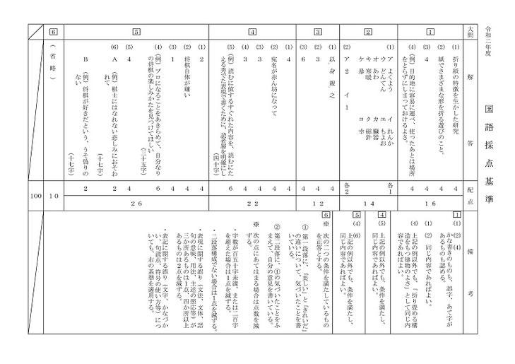 青森県立高校入試学力検査問題・国語解答