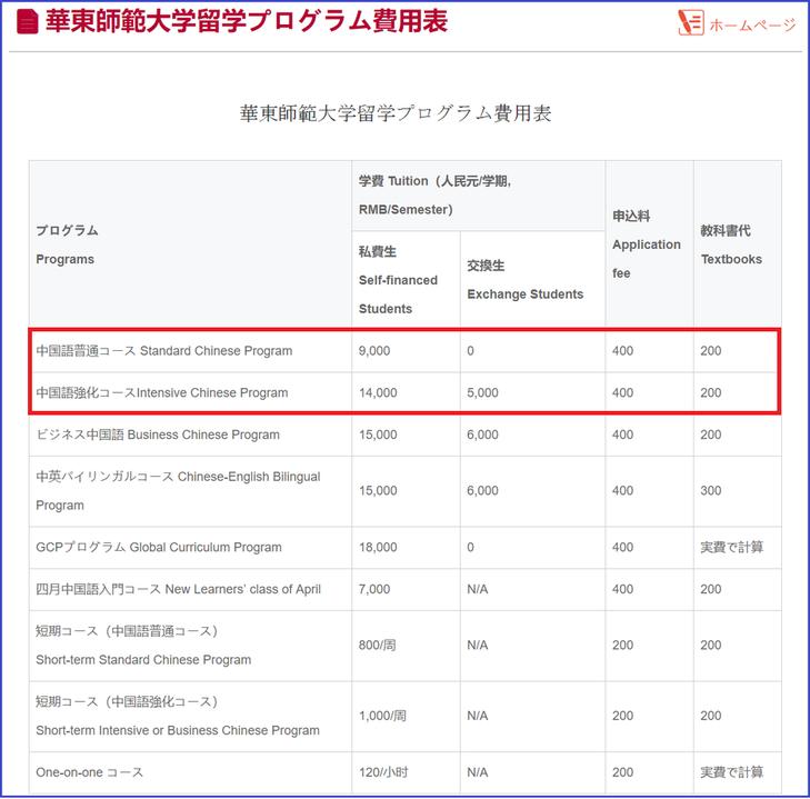 華東師範大学の入学条件/コース/学費