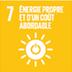 Blu Karb recours aux énergies renouvelables