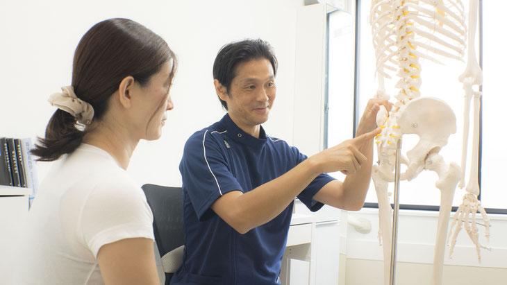 骨盤の関節がずれるとぎっくり腰を繰り返す原因となります。そのため正確に整復する必要があります。