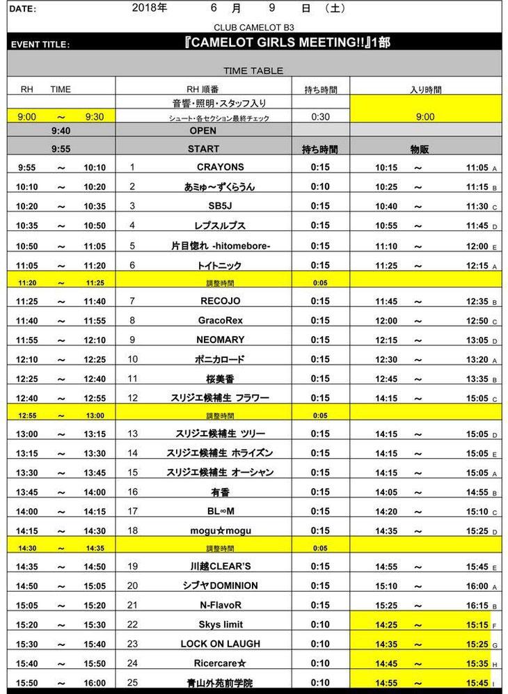 2018年6月9日(土)渋谷CAMELOT