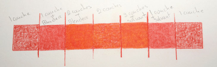 Exemple d''utilisation crayon blender et solvant pour dessiner aux crayons de couleur