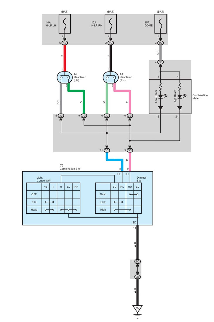 Toyota Aygo 2014 User Wiring Diagram