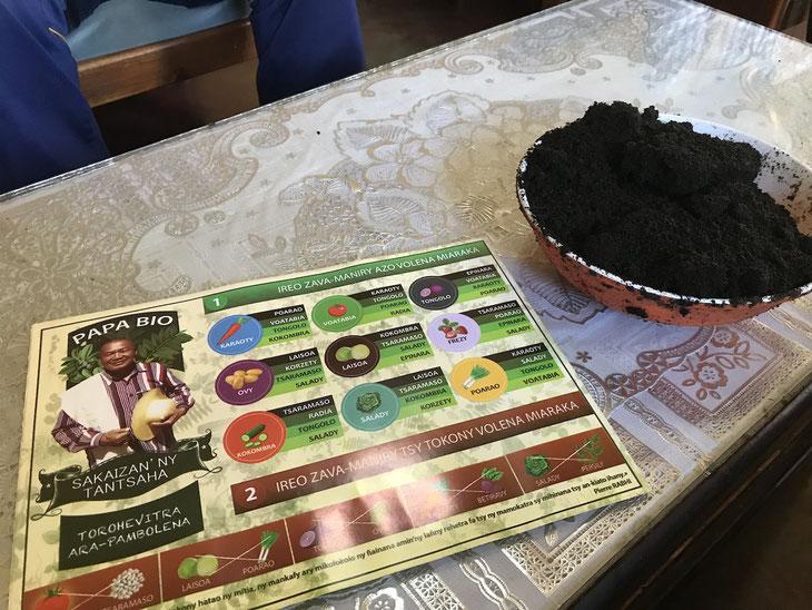 """バジルさんの手によってつくられた有機質肥料を確認しながら、全国に広がった""""パパビオ""""のネットワークのお話を聞いています。"""