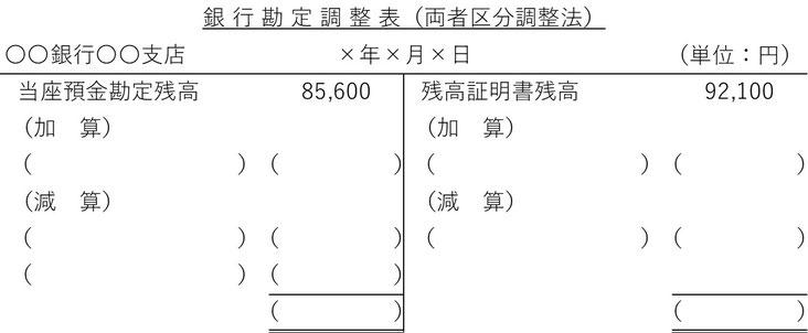 銀行勘定調整表