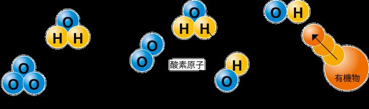 式 オゾン 電子