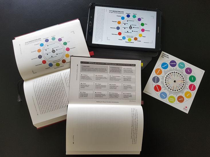 13-P-Marketing-Mix in den Praxisbüchern Trendmarketing & Dienstleistungsmarketing © Bellone Franchise Consulting GmbH
